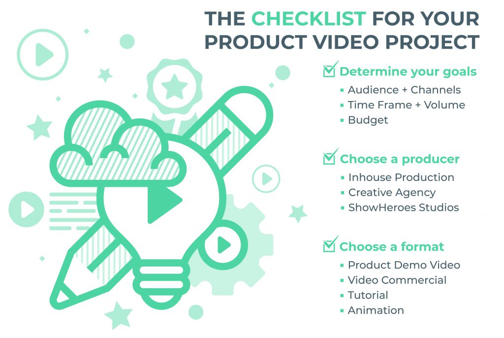 Checklist for product video projects